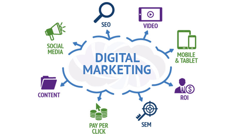 Photo of Why Is Marketing So Important For Online Firms?